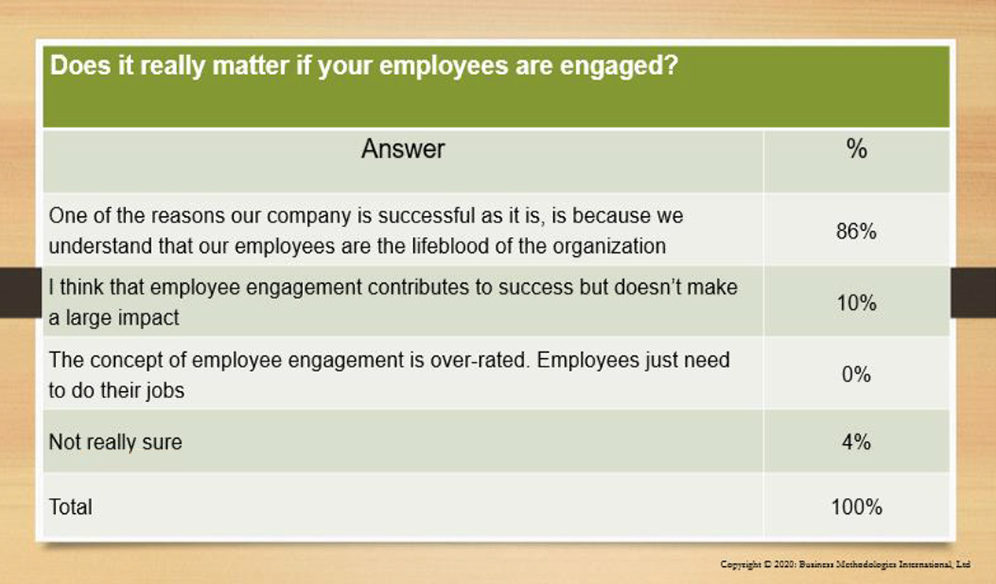 HR question1 results