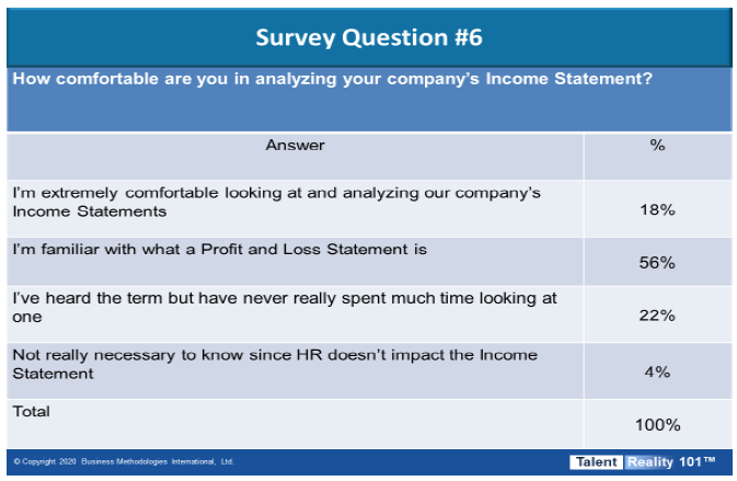 HR QUESTION 6 RESULTS